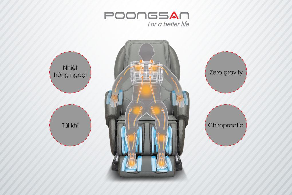 Ghế massage của Poongsan ứng dụng nhiều công nghệ hiện đại